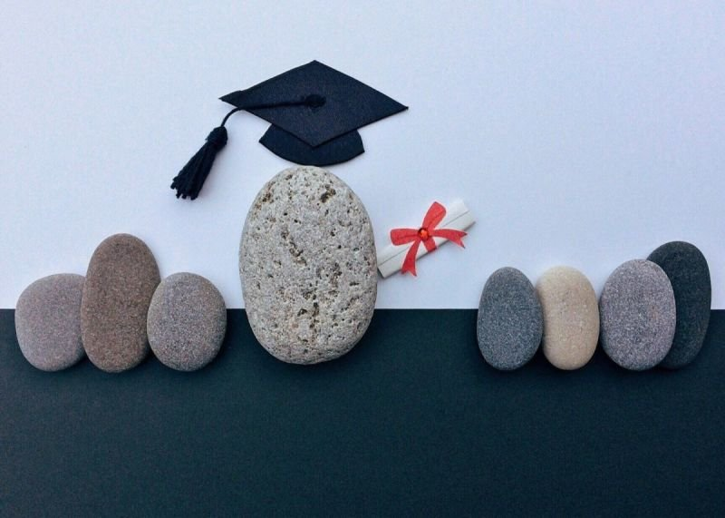 IQ Level 3 Diploma-UK