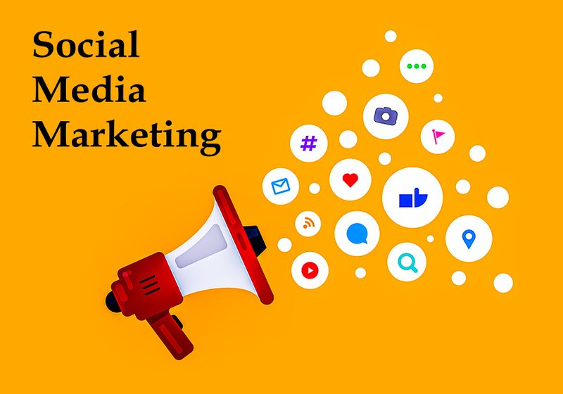 Social Media Marketing Plans and Strategy