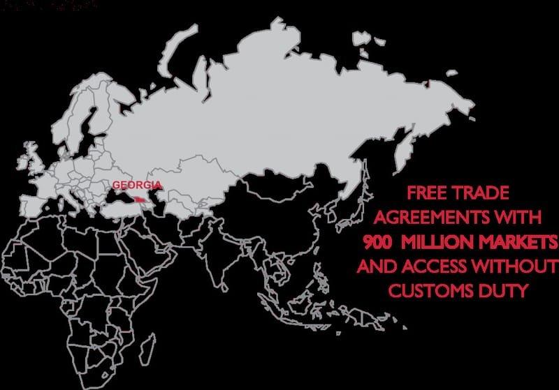 أنظمة التجارة