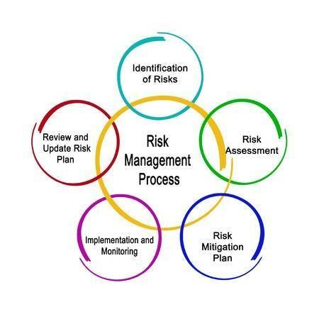 COMPLIANCE AND RISK ASSESSMENT PREPARATION