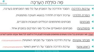 הכנה למבחן תיל - המכללה האקדמית הדסה ירושלים