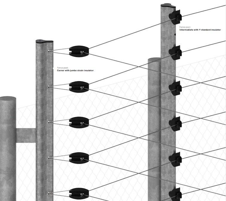 Elektromos kerítésvédelmi rendszerek, a védelem már a telekhatároknál kezdődik
