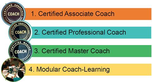 Coach Learning Programs