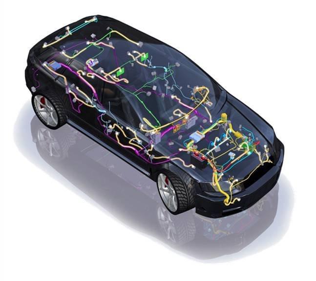 車電零組件可靠度試驗