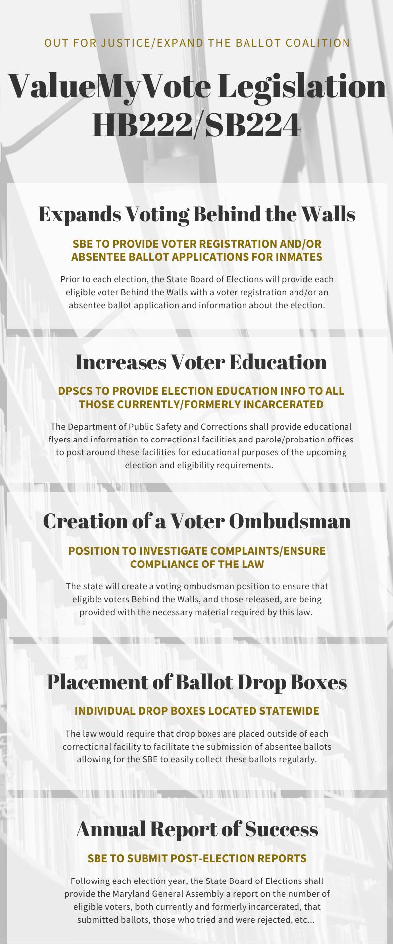 ValueMyVote Legislation