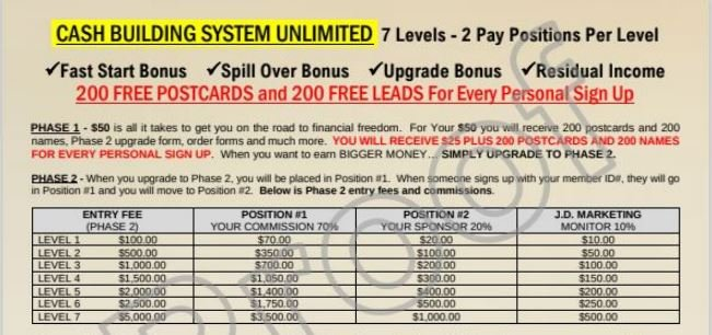 SIMPLE WAY TO EARN EXTRA INCOME
